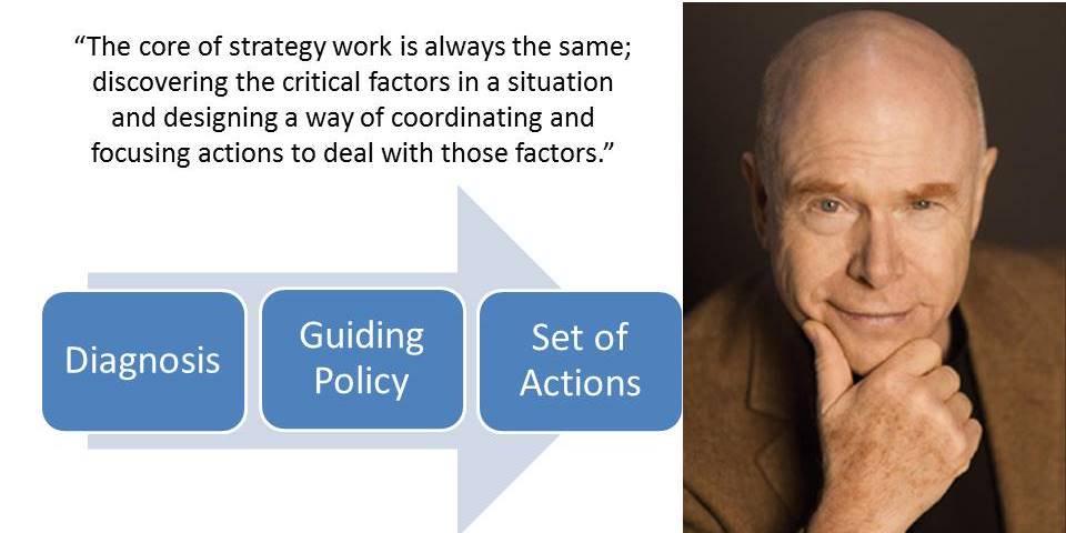 استراتژی خوب استراتژِی بد