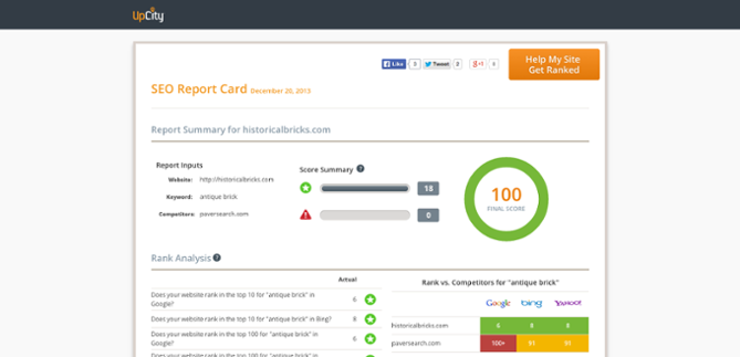 UpCity's SEO Report Card