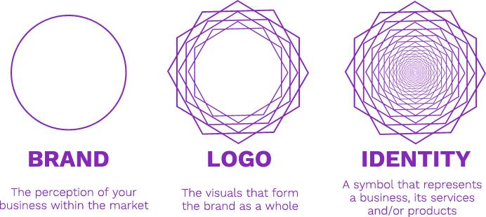 معنای لوگوی برندهای معروف جهان